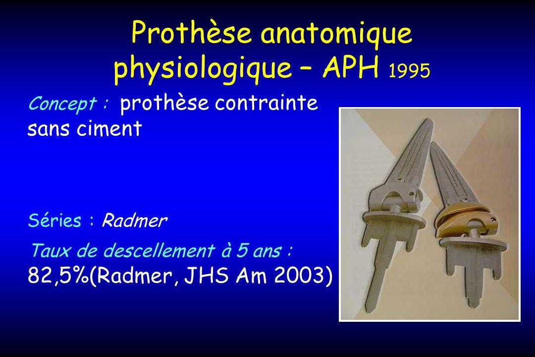 Prothèse anatomique physiologique – APH 1995 Concept : prothèse contrainte sans ciment Séries : Radmer Taux de descellement à 5 ans : 82,5%(Radmer, JHS Am 2003)