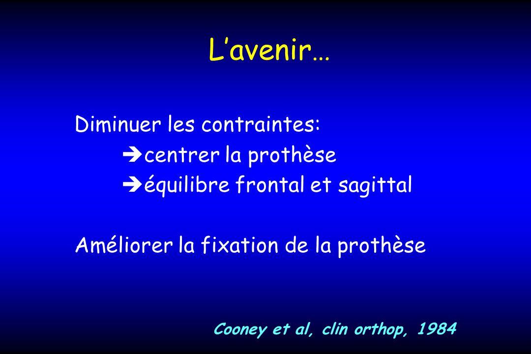 Diminuer les contraintes: centrer la prothèse équilibre frontal et sagittal Améliorer la fixation de la prothèse Lavenir… Cooney et al, clin orthop, 1984