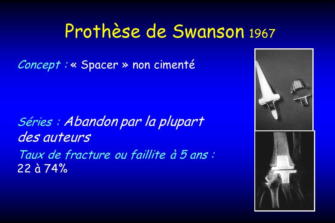Prothèse de Swanson 1967 Concept : « Spacer » non cimenté Séries : Abandon par la plupart des auteurs Taux de fracture ou faillite à 5 ans : 22 à 74%