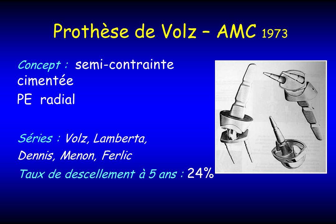 Prothèse Trispherical 1977 Concept : semi-contrainte PE radial, cimentée Séries : Ramawat, Figgie Taux de survie à 5 ans : 97% Taux de descellement à 5 ans : 10 à 20%