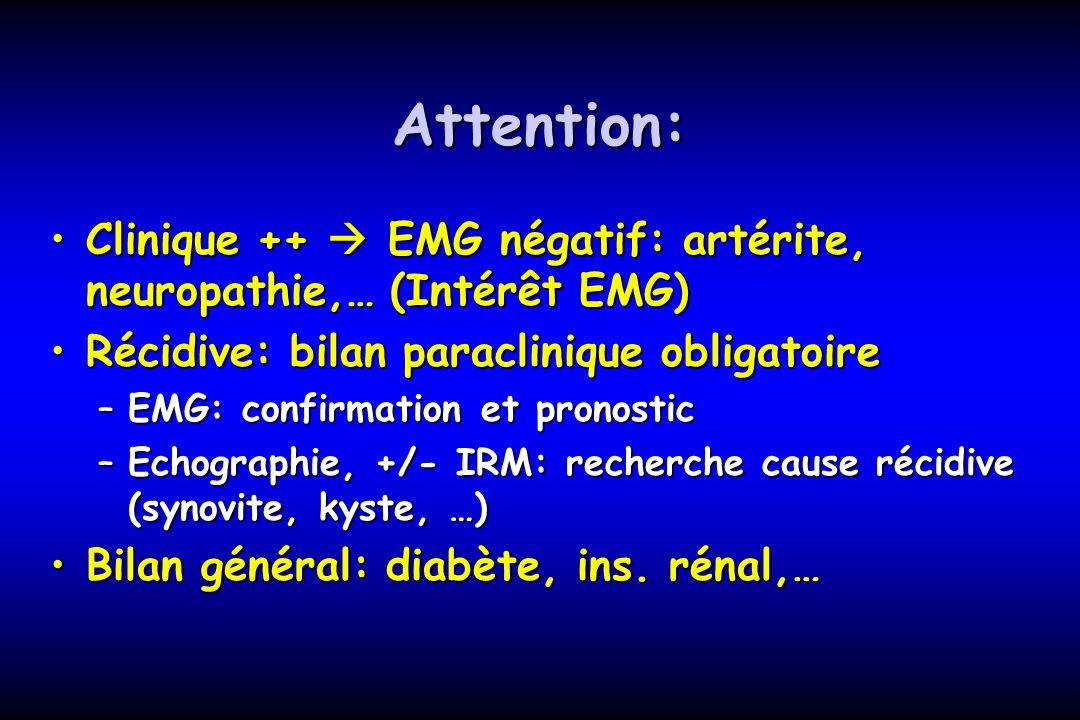 Attention: Clinique ++ EMG négatif: artérite, neuropathie,… (Intérêt EMG)Clinique ++ EMG négatif: artérite, neuropathie,… (Intérêt EMG) Récidive: bila
