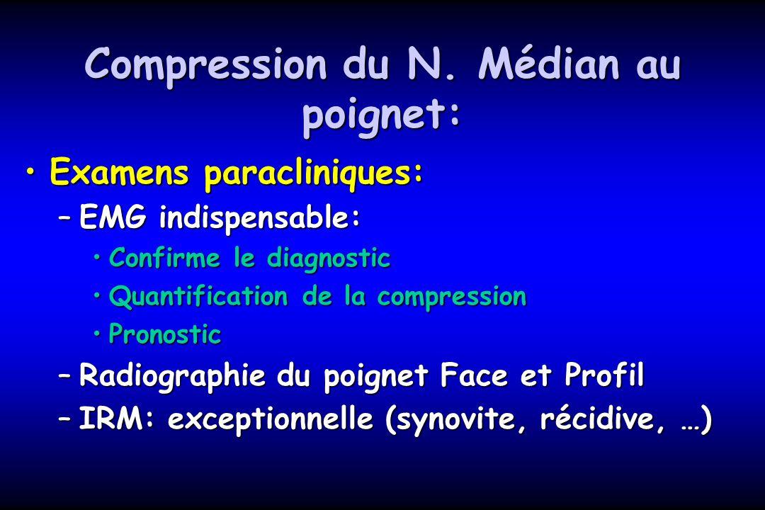Compression du N. Médian au poignet: Examens paracliniques:Examens paracliniques: –EMG indispensable: Confirme le diagnosticConfirme le diagnostic Qua