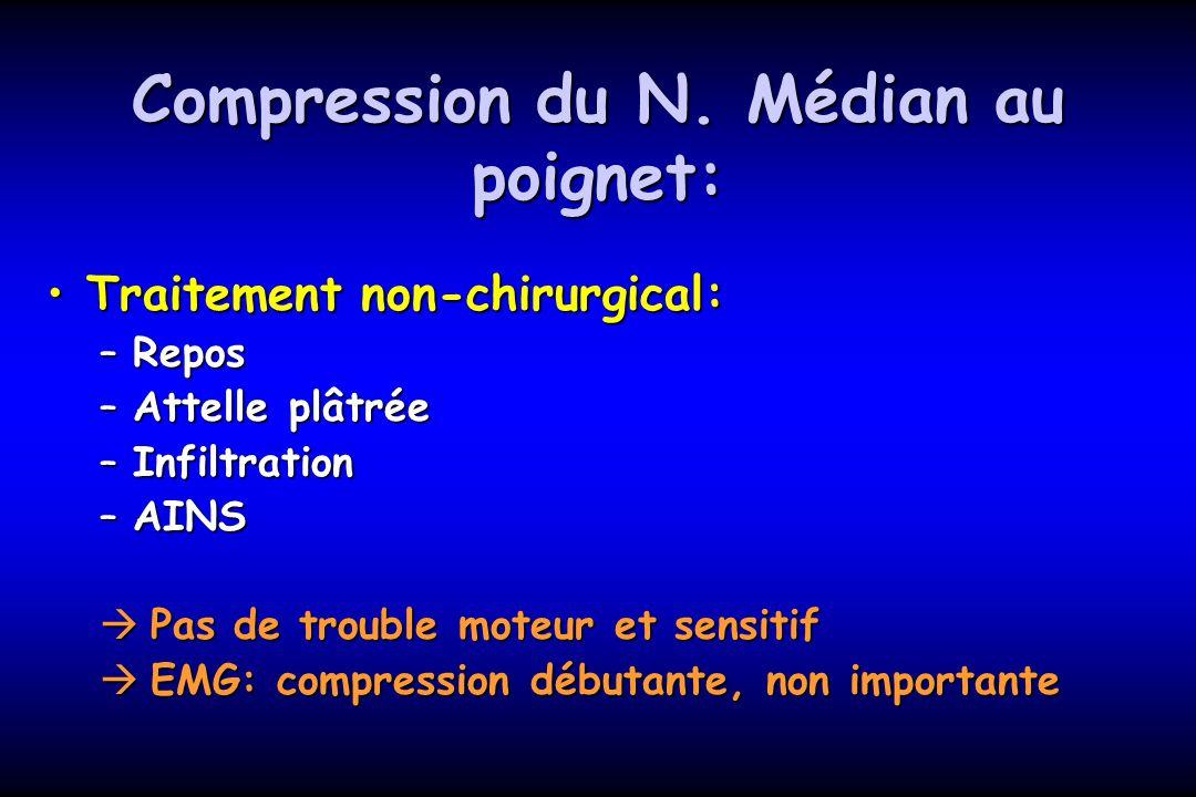 Compression du N. Médian au poignet: Traitement non-chirurgical:Traitement non-chirurgical: –Repos –Attelle plâtrée –Infiltration –AINS Pas de trouble