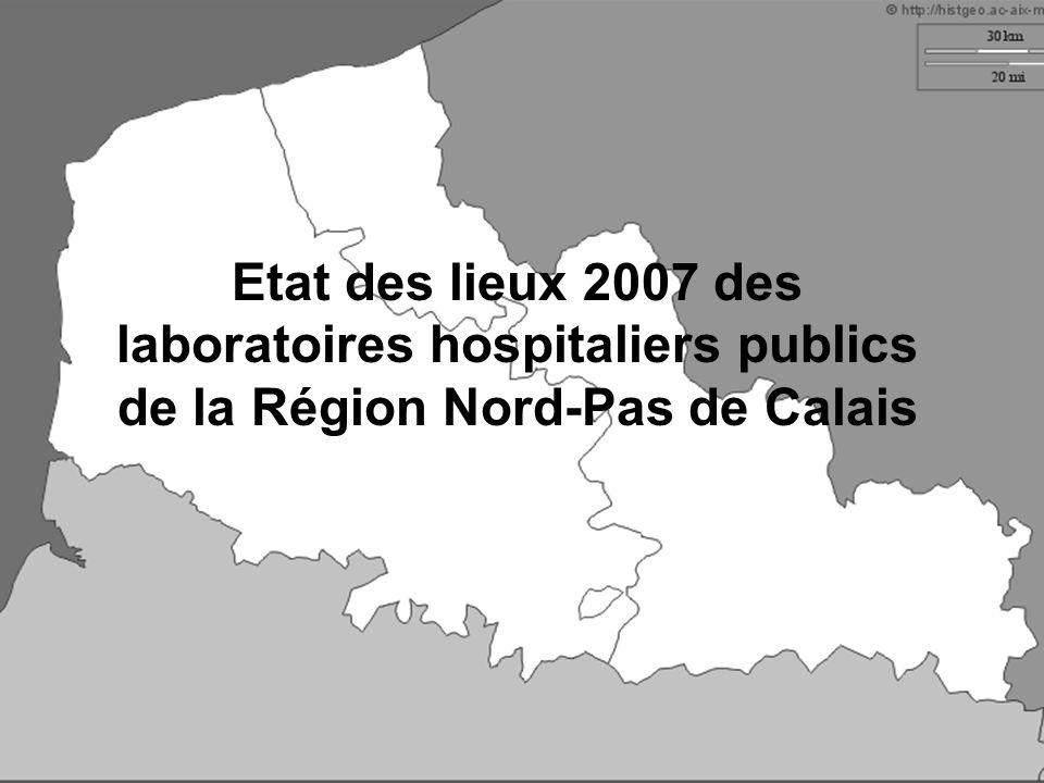 Etat des lieux 2007 des laboratoires hospitaliers publics de la Région Nord-Pas de Calais