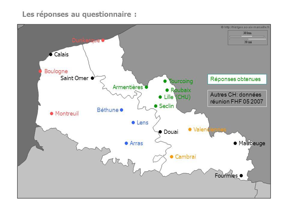 Boulogne Dunkerque Armentières Béthune Tourcoing Roubaix Lille (CHU) Seclin Lens Arras Douai Valenciennes Les réponses au questionnaire : Réponses obt