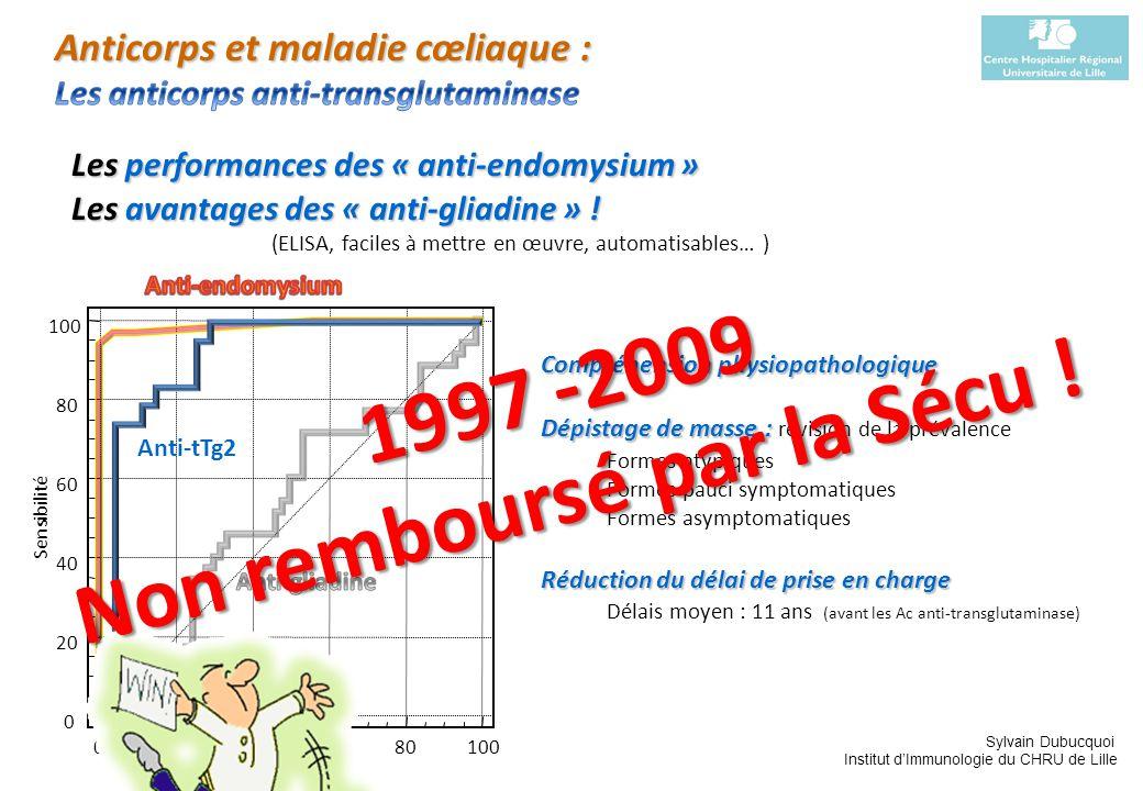 Sylvain Dubucquoi Institut dImmunologie du CHRU de Lille Les performances des « anti-endomysium » Les avantages des « anti-gliadine » ! (ELISA, facile