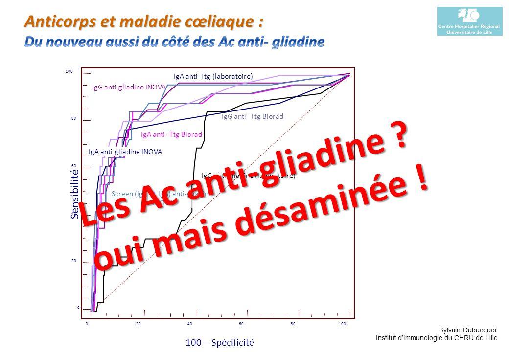 Sylvain Dubucquoi Institut dImmunologie du CHRU de Lille IgG anti gliadine (laboratoire) IgA anti-Ttg (laboratoire) IgG anti- Ttg Biorad IgA anti- Ttg