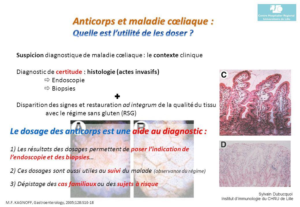 Sylvain Dubucquoi Institut dImmunologie du CHRU de Lille Suspicion diagnostique de maladie cœliaque : le contexte clinique : Diagnostic de certitude :