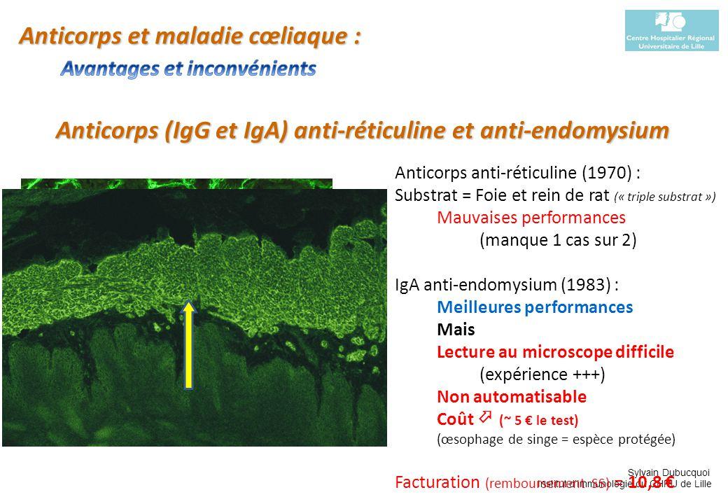 Sylvain Dubucquoi Institut dImmunologie du CHRU de Lille Anticorps (IgG et IgA) anti-réticuline et anti-endomysium Anticorps anti-réticuline (1970) :