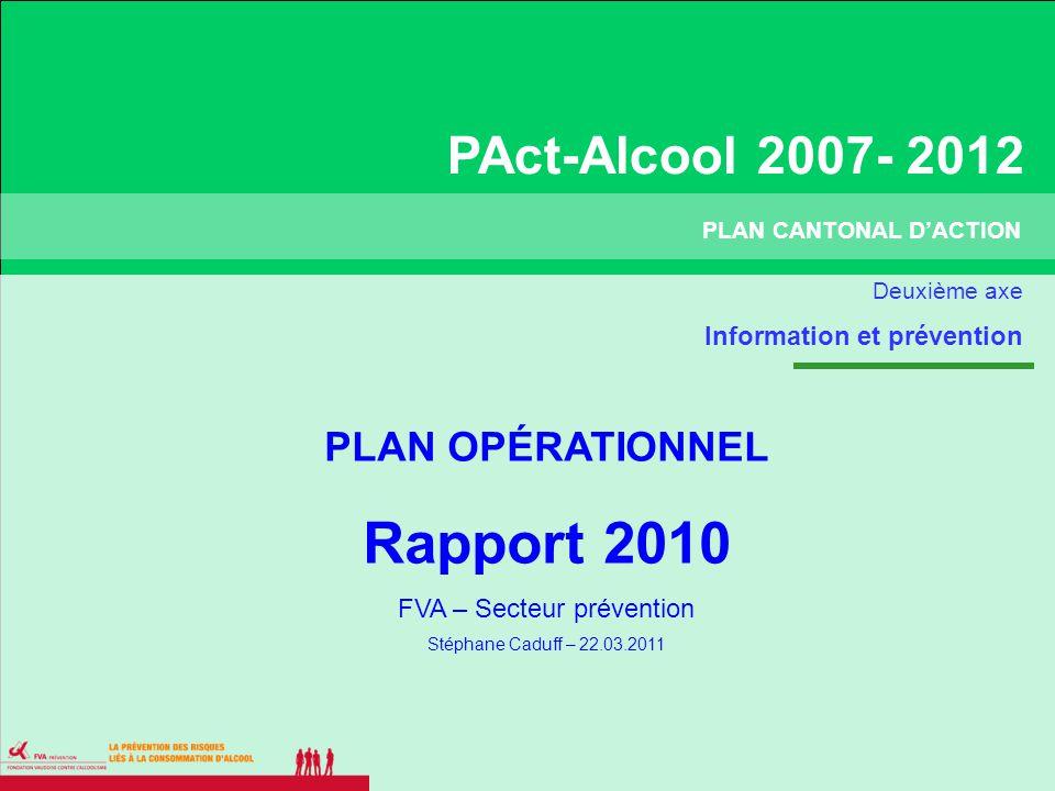 Plan opérationnel PAct-Alcool 2007- 2012 Deuxième axe - Information et prévention PAct-Alcool 2007- 2012 PLAN CANTONAL DACTION Deuxième axe Informatio