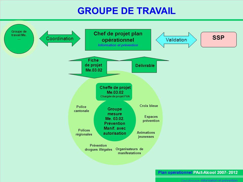 Plan opérationnel PAct-Alcool 2007- 2012 Deuxième axe - Information et prévention SSP Chef de projet plan opérationnel Information et prévention Polic