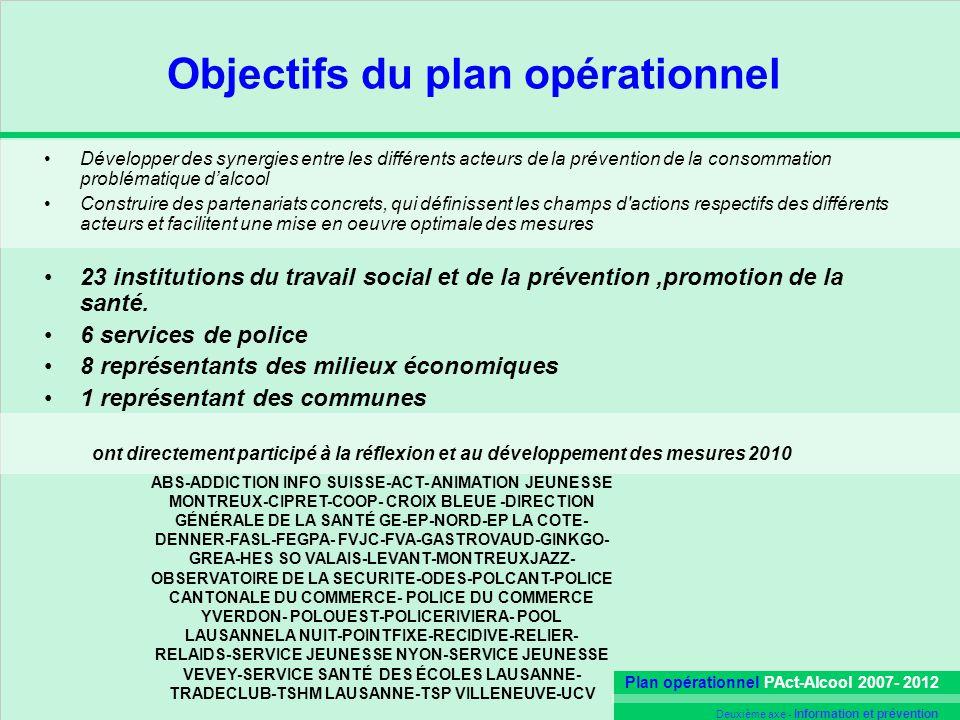 Plan opérationnel PAct-Alcool 2007- 2012 Deuxième axe - Information et prévention Objectifs du plan opérationnel Développer des synergies entre les di