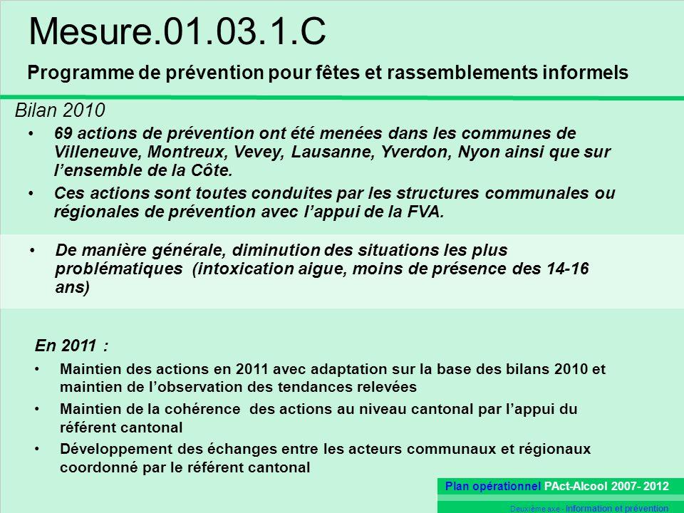 Plan opérationnel PAct-Alcool 2007- 2012 Deuxième axe - Information et prévention Mesure.01.03.1.C Bilan 2010 Programme de prévention pour fêtes et ra