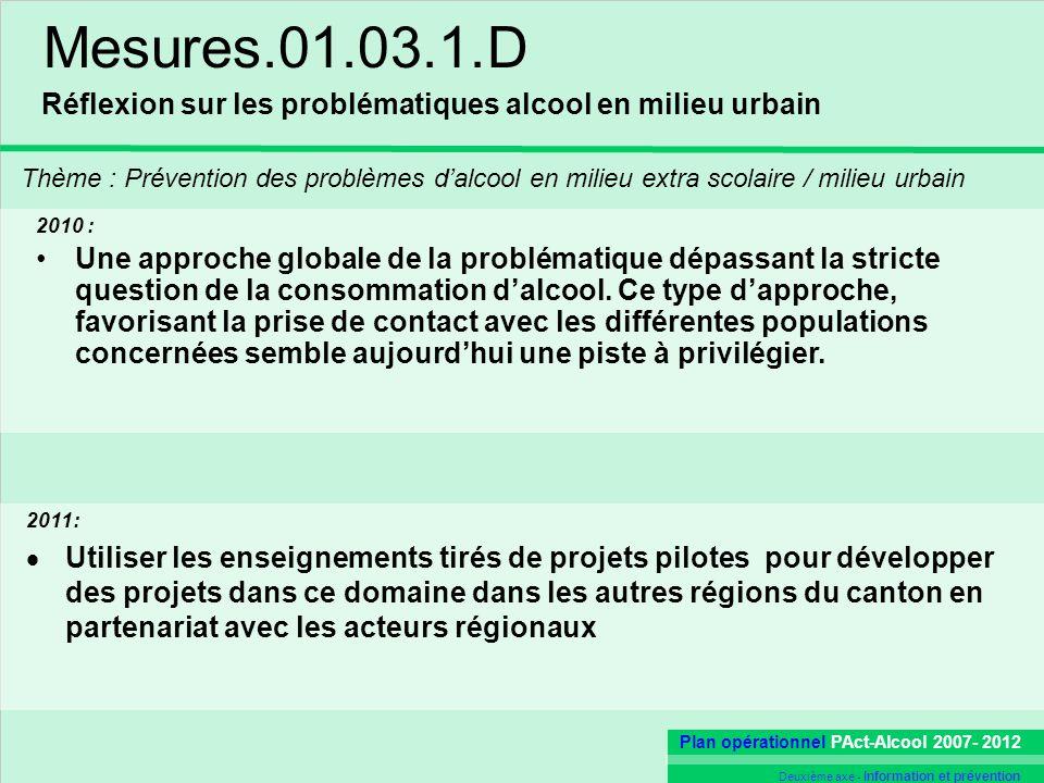 Plan opérationnel PAct-Alcool 2007- 2012 Deuxième axe - Information et prévention Mesures.01.03.1.D Thème : Prévention des problèmes dalcool en milieu