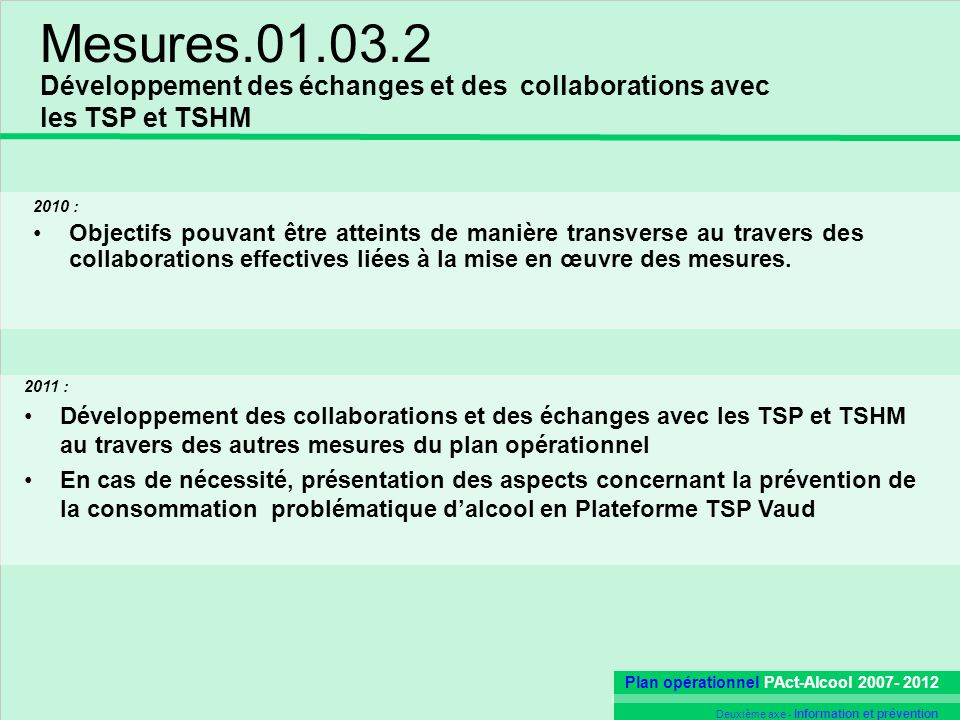 Plan opérationnel PAct-Alcool 2007- 2012 Deuxième axe - Information et prévention Mesures.01.03.2 2011 : Développement des collaborations et des échan