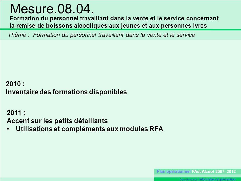 Plan opérationnel PAct-Alcool 2007- 2012 Deuxième axe - Information et prévention Mesure.08.04. Formation du personnel travaillant dans la vente et le
