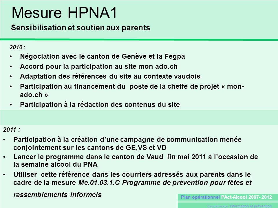 Plan opérationnel PAct-Alcool 2007- 2012 Deuxième axe - Information et prévention Mesure HPNA1 2011 : Participation à la création dune campagne de com