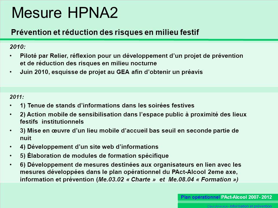 Plan opérationnel PAct-Alcool 2007- 2012 Deuxième axe - Information et prévention Mesure HPNA2 2010: Piloté par Relier, réflexion pour un développemen