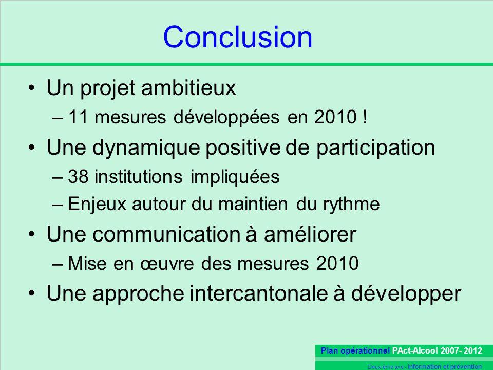 Plan opérationnel PAct-Alcool 2007- 2012 Deuxième axe - Information et prévention Conclusion Un projet ambitieux –11 mesures développées en 2010 .
