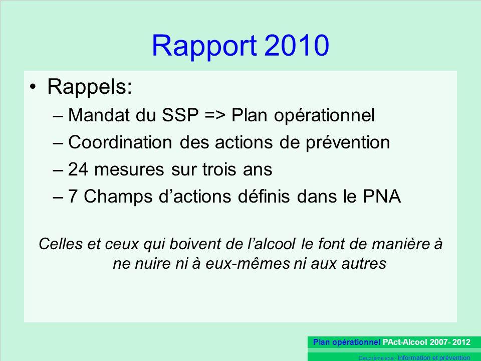 Plan opérationnel PAct-Alcool 2007- 2012 Deuxième axe - Information et prévention Rapport 2010 Rappels: –Mandat du SSP => Plan opérationnel –Coordinat