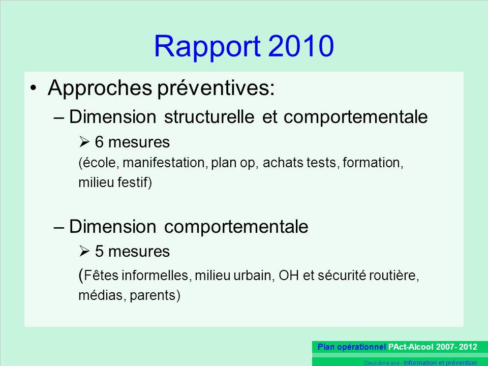 Plan opérationnel PAct-Alcool 2007- 2012 Deuxième axe - Information et prévention Rapport 2010 Approches préventives: –Dimension structurelle et compo