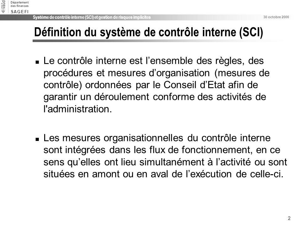 2 Système de contrôle interne (SCI) et gestion de risques implicites 30 octobre 2006 Département des finances S A G E F IS A G E F I Définition du sys