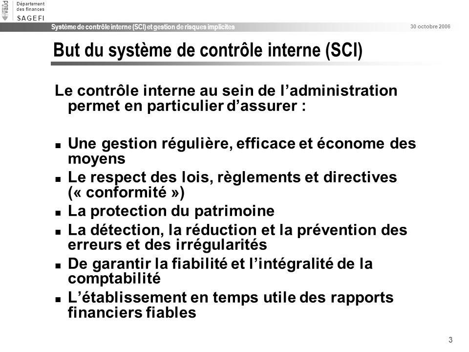 3 Système de contrôle interne (SCI) et gestion de risques implicites 30 octobre 2006 Département des finances S A G E F IS A G E F I But du système de