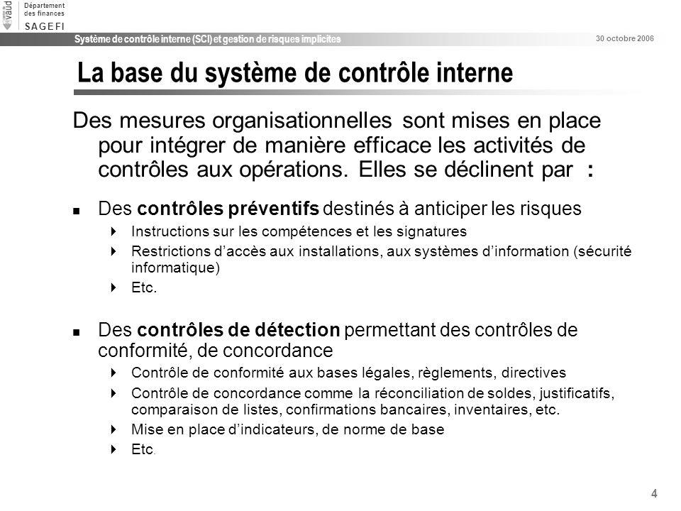 4 Système de contrôle interne (SCI) et gestion de risques implicites 30 octobre 2006 Département des finances S A G E F IS A G E F I La base du systèm