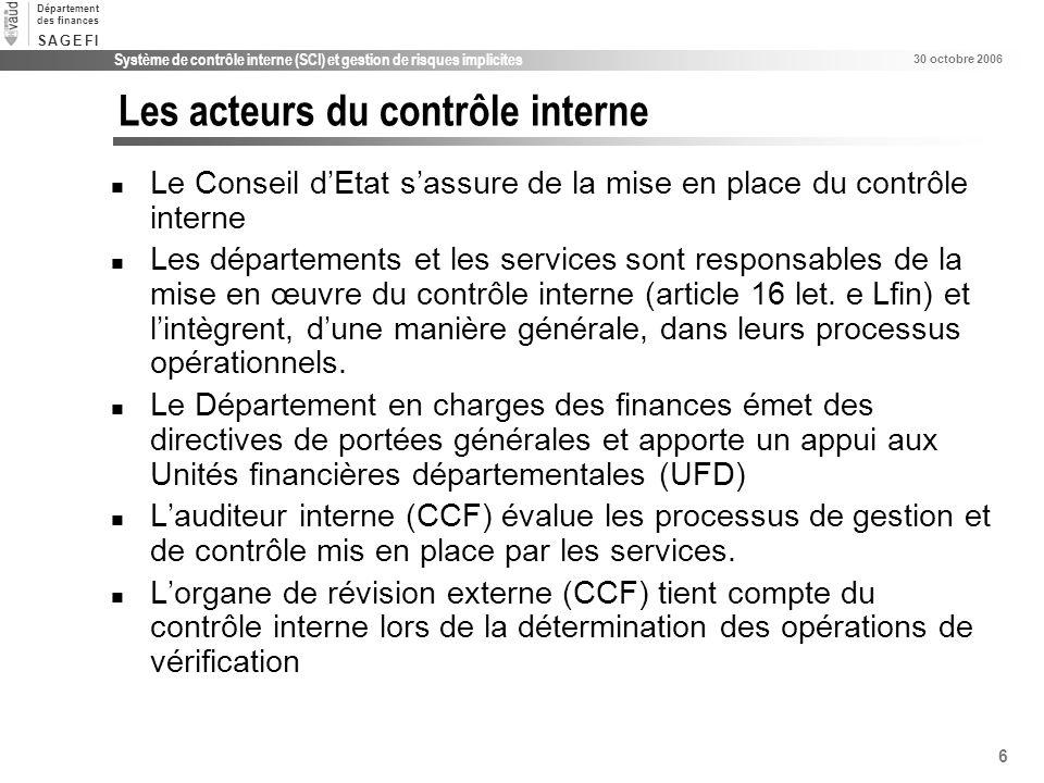 6 Système de contrôle interne (SCI) et gestion de risques implicites 30 octobre 2006 Département des finances S A G E F IS A G E F I Les acteurs du co