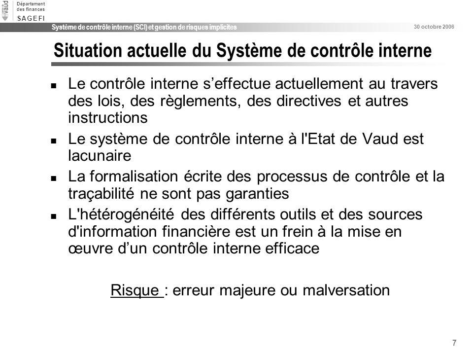 7 Système de contrôle interne (SCI) et gestion de risques implicites 30 octobre 2006 Département des finances S A G E F IS A G E F I Situation actuell