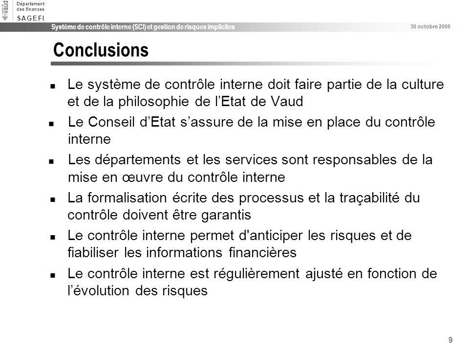9 Système de contrôle interne (SCI) et gestion de risques implicites 30 octobre 2006 Département des finances S A G E F IS A G E F I Conclusions n Le