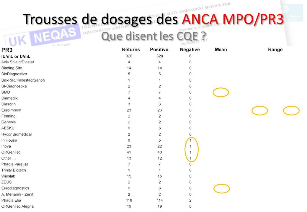 Sylvain Dubucquoi Institut dImmunologie du CHRU de Lille Trousses de dosages des ANCA MPO/PR3 Que disent les CQE ?