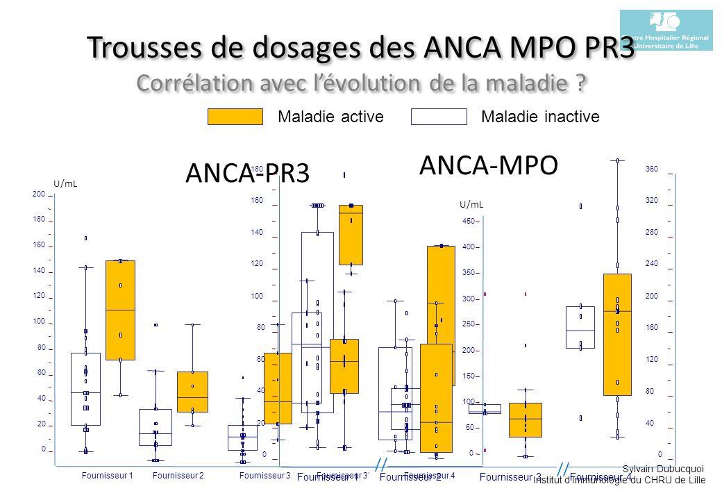Sylvain Dubucquoi Institut dImmunologie du CHRU de Lille Trousses de dosages des ANCA MPO PR3 Corrélation avec lévolution de la maladie ? 180 160 140