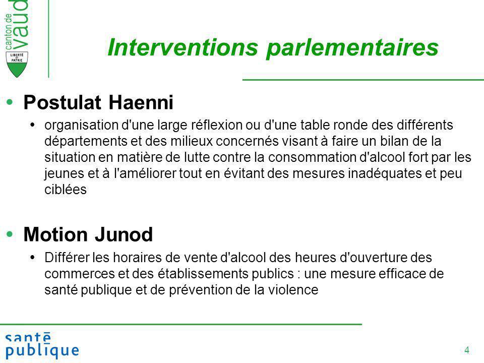 4 Interventions parlementaires Postulat Haenni organisation d'une large réflexion ou d'une table ronde des différents départements et des milieux conc