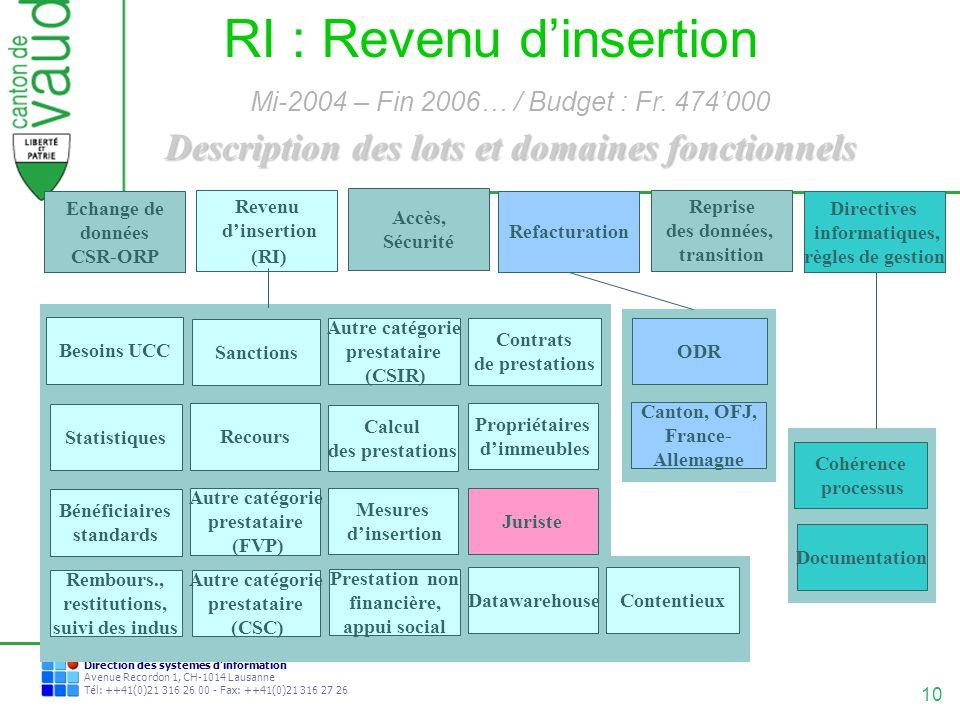 10 Direction des systèmes dinformation Avenue Recordon 1, CH-1014 Lausanne Tél: ++41(0)21 316 26 00 - Fax: ++41(0)21 316 27 26 Description des lots et