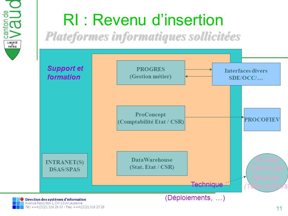 11 Direction des systèmes dinformation Avenue Recordon 1, CH-1014 Lausanne Tél: ++41(0)21 316 26 00 - Fax: ++41(0)21 316 27 26 Plateformes informatiqu