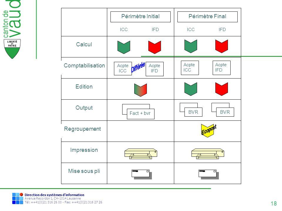 18 Direction des systèmes dinformation Avenue Recordon 1, CH-1014 Lausanne Tél: ++41(0)21 316 26 00 - Fax: ++41(0)21 316 27 26 Regroupement Comptabili