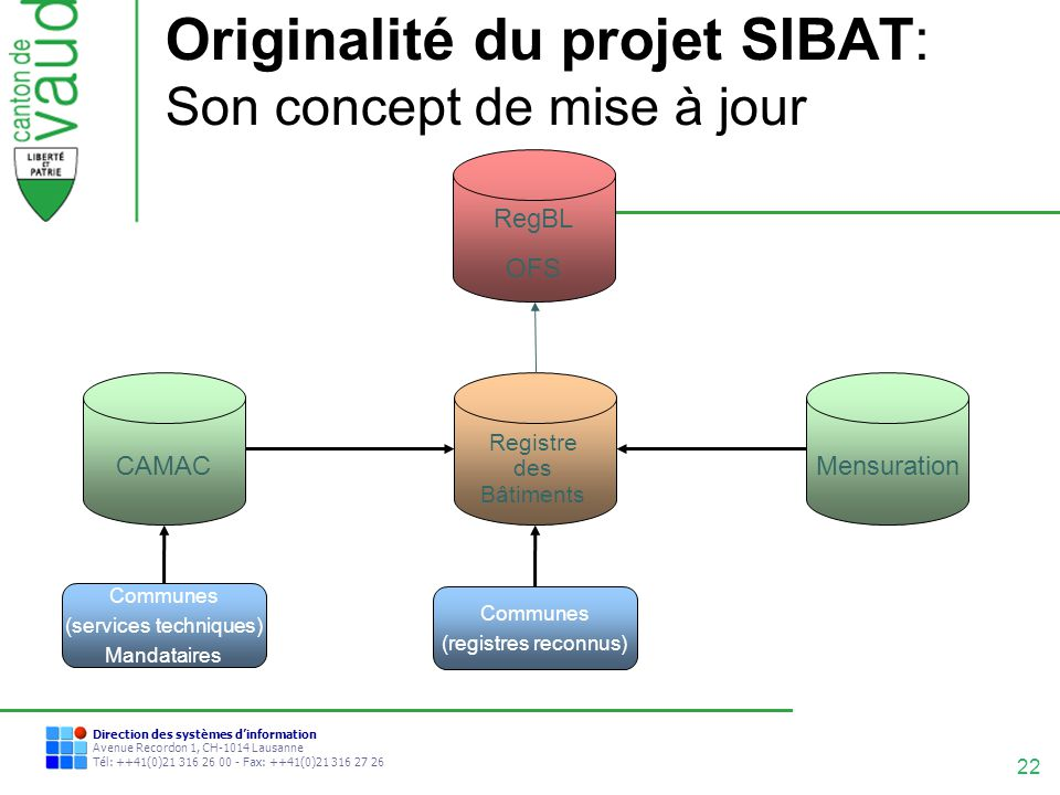 22 Direction des systèmes dinformation Avenue Recordon 1, CH-1014 Lausanne Tél: ++41(0)21 316 26 00 - Fax: ++41(0)21 316 27 26 Originalité du projet S