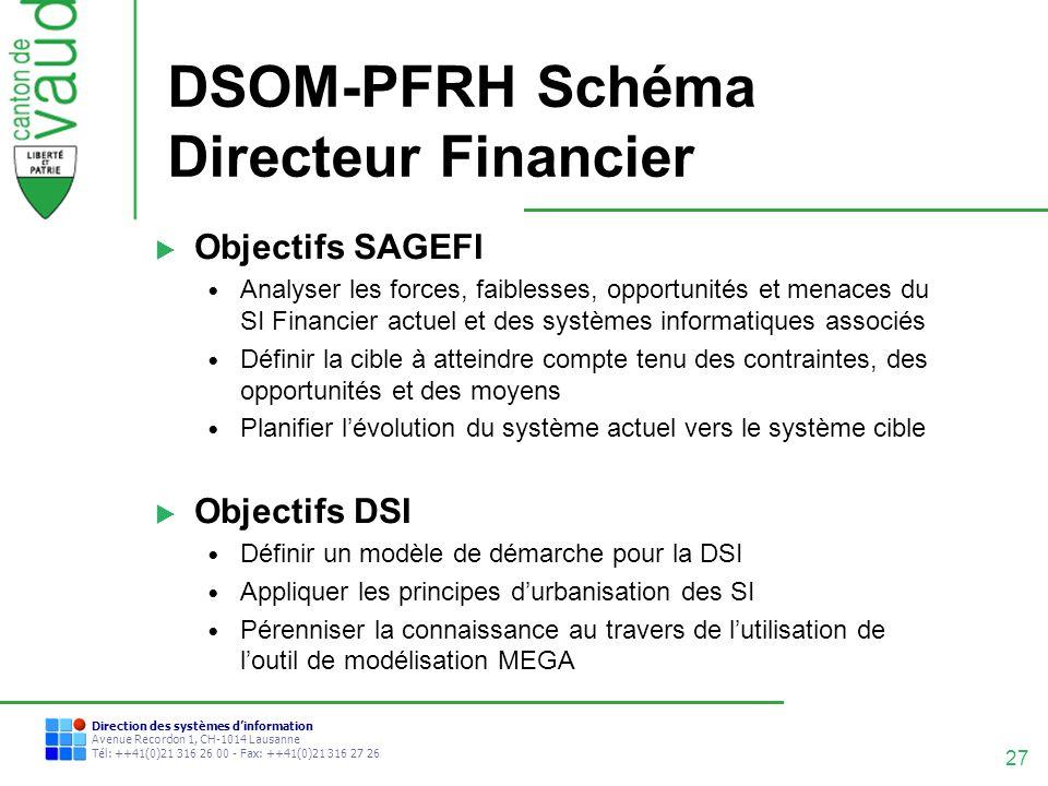 27 Direction des systèmes dinformation Avenue Recordon 1, CH-1014 Lausanne Tél: ++41(0)21 316 26 00 - Fax: ++41(0)21 316 27 26 DSOM-PFRH Schéma Direct
