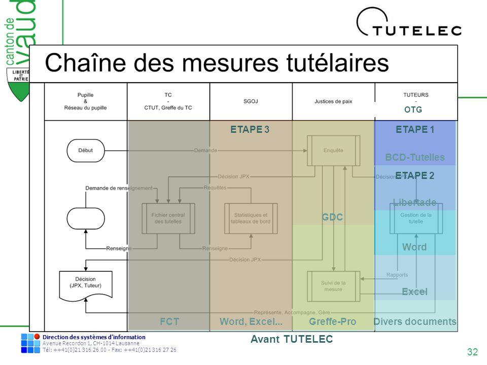 32 Direction des systèmes dinformation Avenue Recordon 1, CH-1014 Lausanne Tél: ++41(0)21 316 26 00 - Fax: ++41(0)21 316 27 26 FCTWord, Excel... GDC G