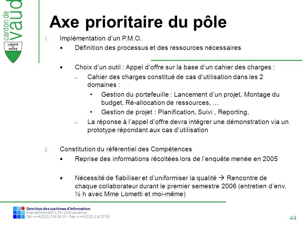 44 Direction des systèmes dinformation Avenue Recordon 1, CH-1014 Lausanne Tél: ++41(0)21 316 26 00 - Fax: ++41(0)21 316 27 26 Axe prioritaire du pôle