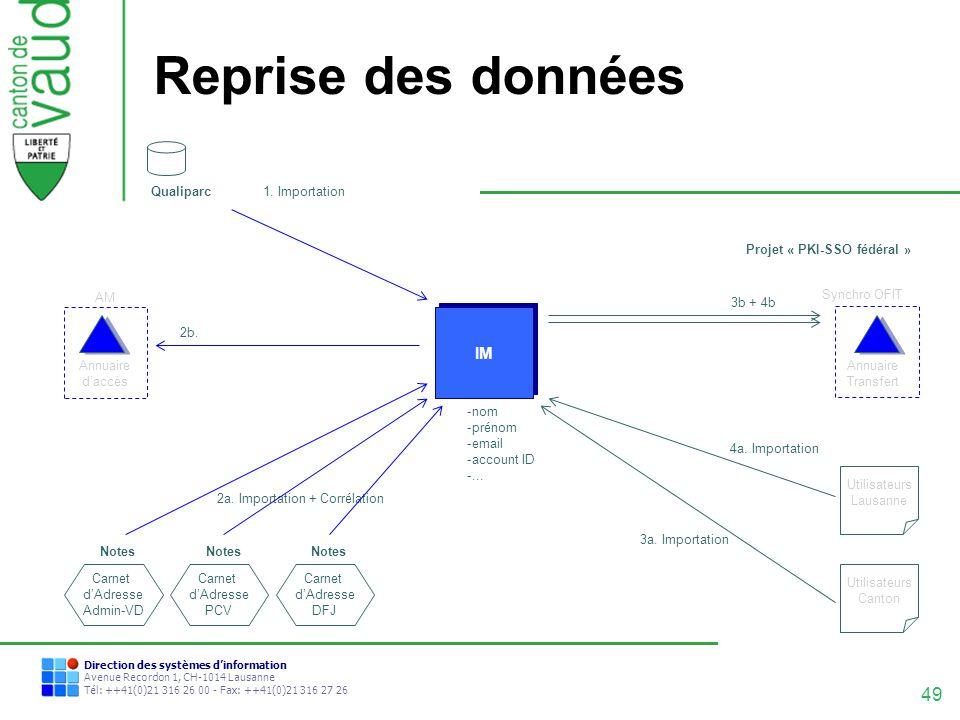 49 Direction des systèmes dinformation Avenue Recordon 1, CH-1014 Lausanne Tél: ++41(0)21 316 26 00 - Fax: ++41(0)21 316 27 26 Reprise des données IM