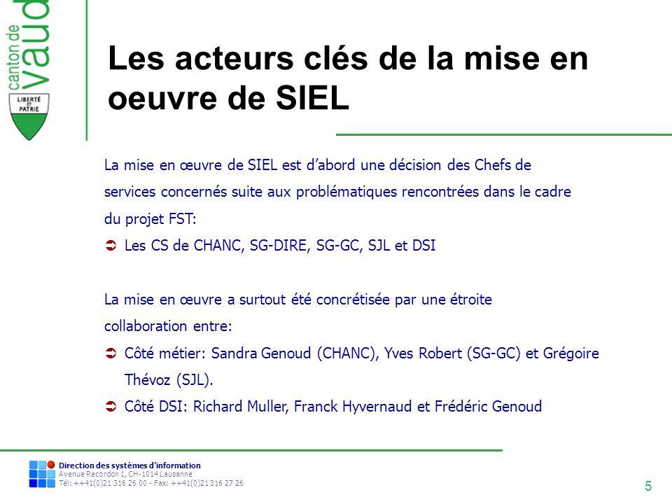 5 Direction des systèmes dinformation Avenue Recordon 1, CH-1014 Lausanne Tél: ++41(0)21 316 26 00 - Fax: ++41(0)21 316 27 26 Les acteurs clés de la m