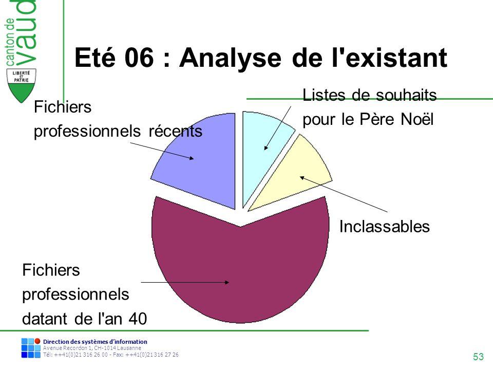 53 Direction des systèmes dinformation Avenue Recordon 1, CH-1014 Lausanne Tél: ++41(0)21 316 26 00 - Fax: ++41(0)21 316 27 26 Eté 06 : Analyse de l'e