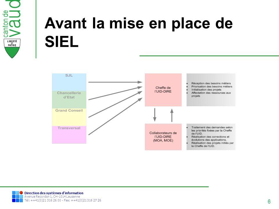 7 Direction des systèmes dinformation Avenue Recordon 1, CH-1014 Lausanne Tél: ++41(0)21 316 26 00 - Fax: ++41(0)21 316 27 26 Depuis la mise en place de SIEL