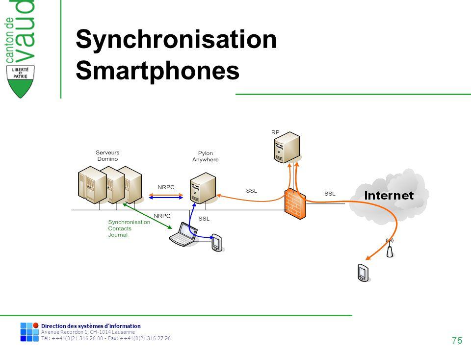 75 Direction des systèmes dinformation Avenue Recordon 1, CH-1014 Lausanne Tél: ++41(0)21 316 26 00 - Fax: ++41(0)21 316 27 26 Synchronisation Smartph