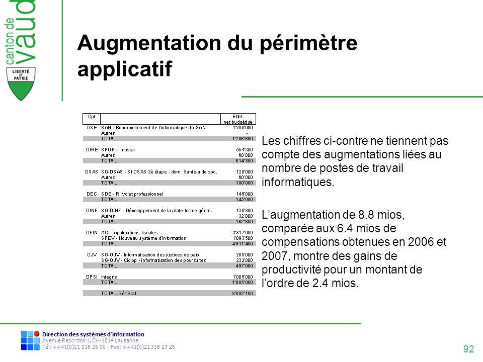 92 Direction des systèmes dinformation Avenue Recordon 1, CH-1014 Lausanne Tél: ++41(0)21 316 26 00 - Fax: ++41(0)21 316 27 26 Augmentation du périmèt