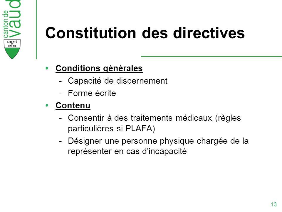 13 Constitution des directives Conditions générales -Capacité de discernement -Forme écrite Contenu -Consentir à des traitements médicaux (règles part