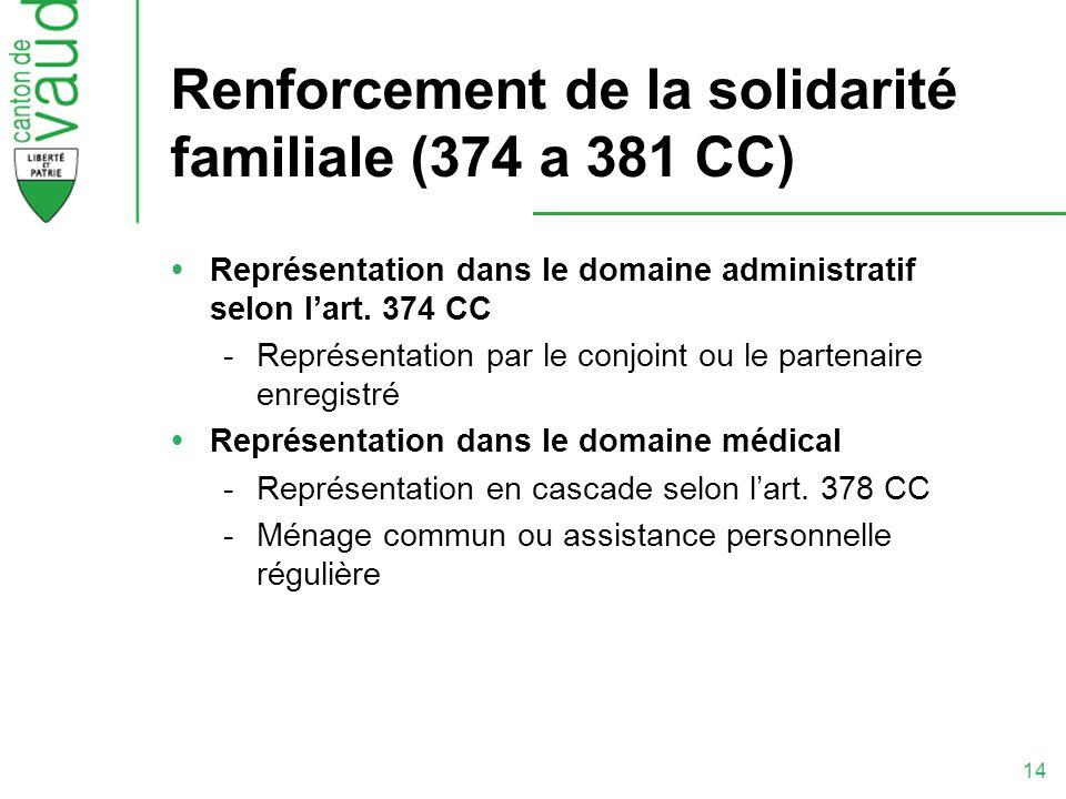14 Renforcement de la solidarité familiale (374 a 381 CC) Représentation dans le domaine administratif selon lart. 374 CC -Représentation par le conjo