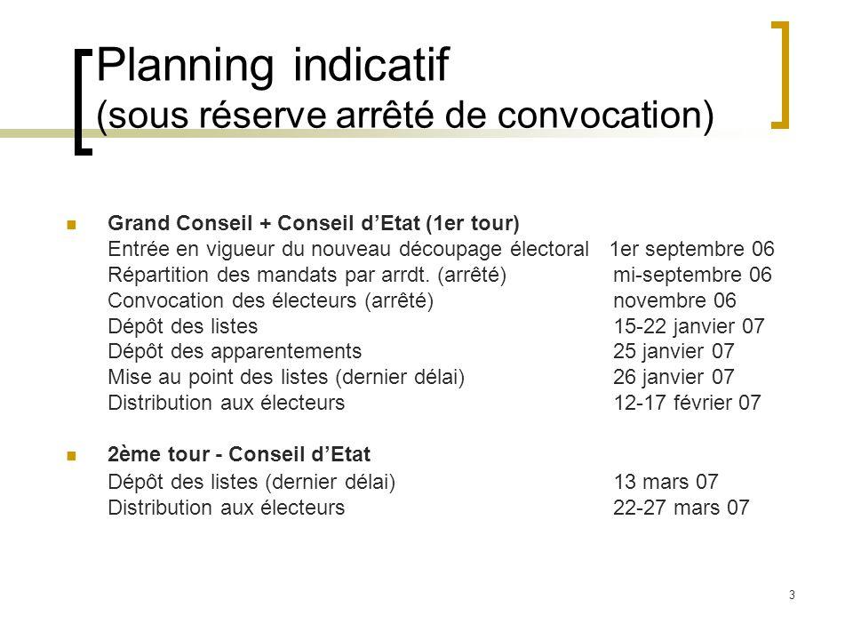 3 Planning indicatif (sous réserve arrêté de convocation) Grand Conseil + Conseil dEtat (1er tour) Entrée en vigueur du nouveau découpage électoral 1er septembre 06 Répartition des mandats par arrdt.